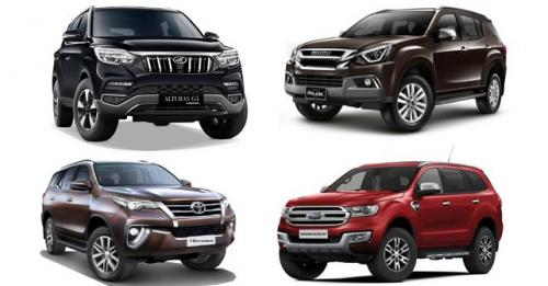 Toyota Fortuner Dimensions, Length, Width and Height - autoX