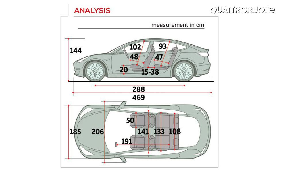 Tesla Model 3 Dimensions >> 2018 Tesla Model 3 Photos Autox