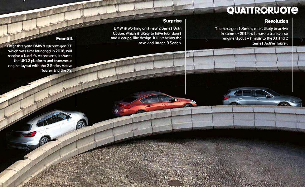 new BMW 1 series 2 series gran coupe X1