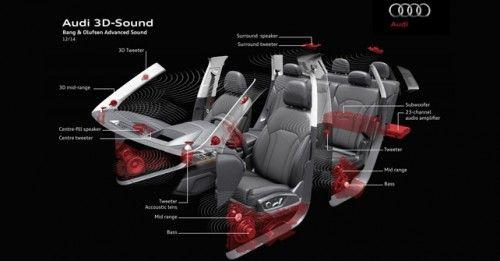 Audi 3D Sound1