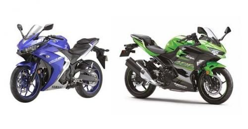 Yamaha R3 Vs Ninja 400