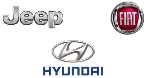 Jeep Hyundai