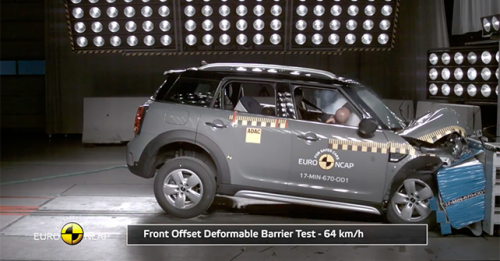 2017 Mini Countryman Euro NCAP Crash Test