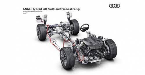 2018 Audi A8 Mild Hybrid Technology