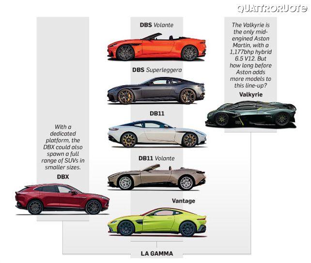 Aston Martin Dbx Preview Autox