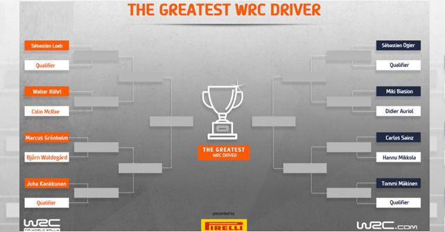 Greatest Wrc Driver Of All Time Contest