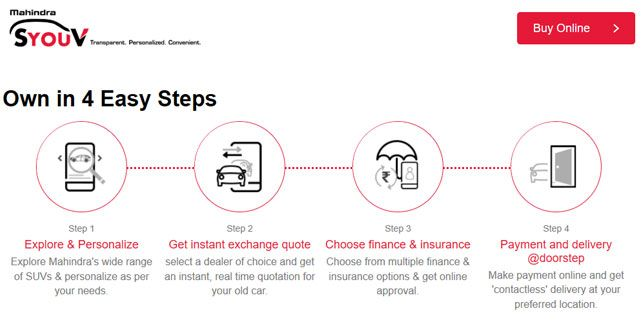 Mahindra Online Car Sales Process