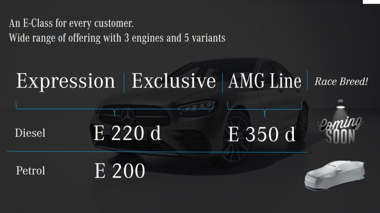 Mercedes Benz E53 AMG