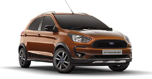 Ford Freestyle Model Image