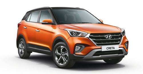 Hyundai Creta On Road Price in Sahibabad