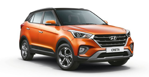 Hyundai Creta 2019 S 1.4 CRDi Price in India